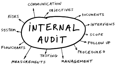 Audit Internal dalam Cyber Security