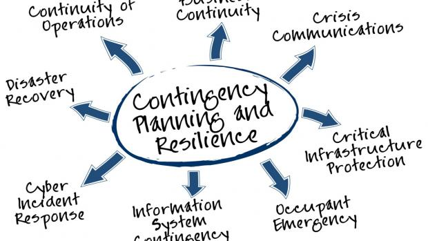 Continuity Planning