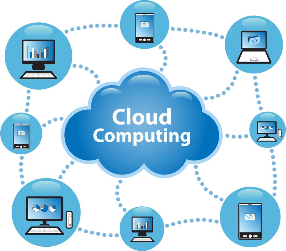 Manfaat Cloud Dalam Kehidupan Sehari-hari - Robicomp