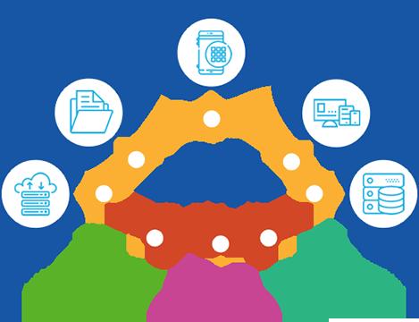 Pengertian Cloud Computing, Cara Kerja dan Jenis Layanannya - Robicomp