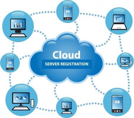 fungsi Cloud Server