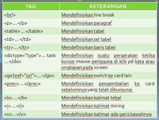Bahasa pemrograman WML