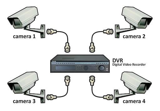 cara kerja CCTV Kabel