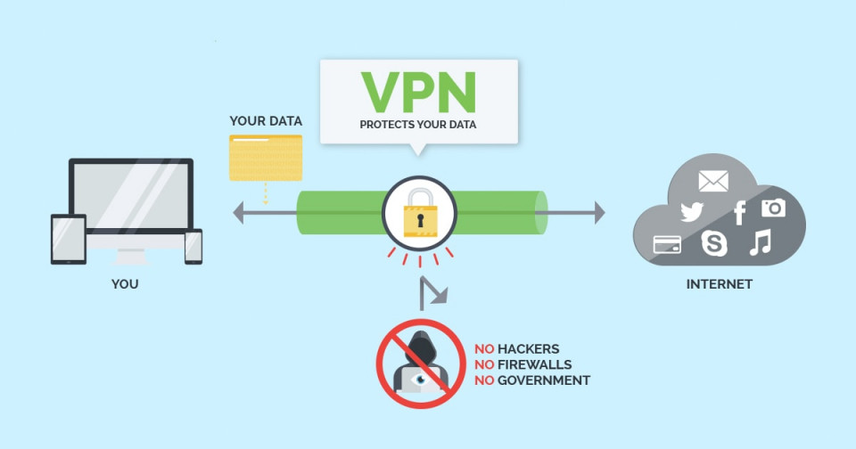 Tips Memilih Server VPN